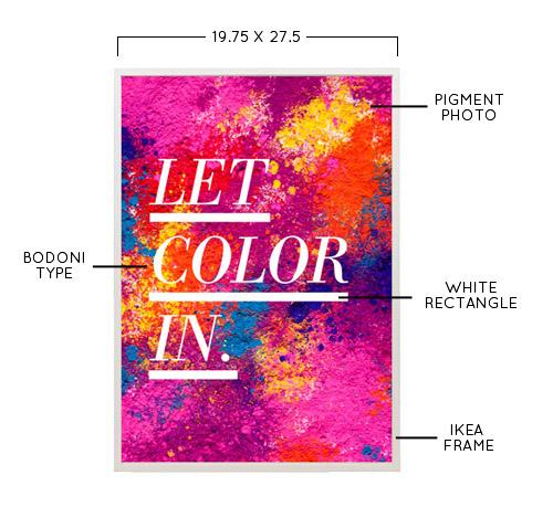 pigmentposterdiagram